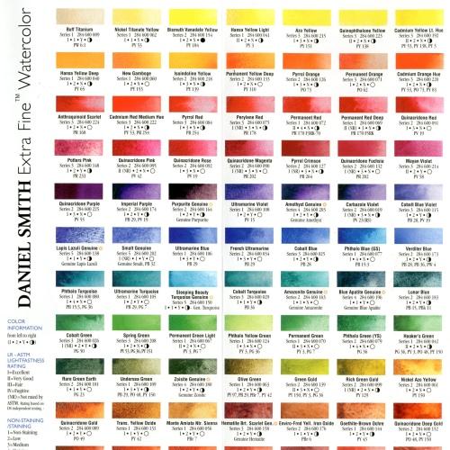 Daniel Smith Color Chart Esperoart